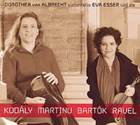 Duos für Violine und Violoncello